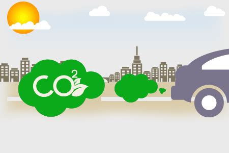 Essays about cars pollution environmental