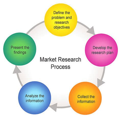 Nivea market segmentation case study